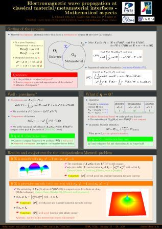 metamaterial thesis